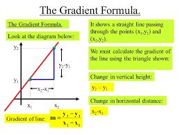 the grant formula the grant formula
