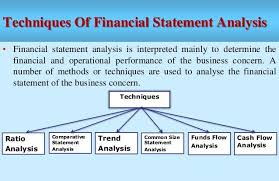 Financial Analysis Of Microsoft Analysis Of Microsofts Accounting Policy