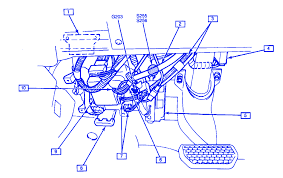 gm matic hatchback electrical circuit wiring diagram acirc carfusebox gm matic hatchback 1995 electrical circuit wiring diagram