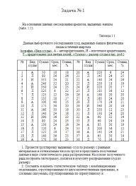 Контрольная работа по Статистике Вариант Контрольные работы  Контрольная работа по Статистике Вариант 6 19 10 14