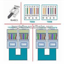cat5e wiring plug wiring diagram for you • 8p8c rj45 connector rj45 plug rj45 dummy connector plug cat5e ethernet plug cat5e wall jack wiring diagram