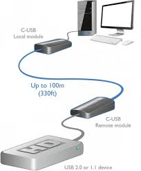 cusbext100 us usb 2 0 extender over catx up to 330 ft adder cusbext100 us wiring diagram