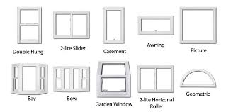 The Working Parts Of A Window And How They Enhance Your Home