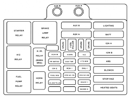 2011 ford f150 fuse box location wiring diagram simonand 1998 ford f150 fuse box diagram under dash at 1999 F150 Fuse Box