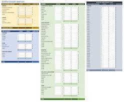 Budget Form Fascinating Free Startup Plan Budget Cost Templates Smartsheet