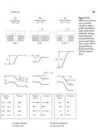 Diodes how the depletion region of pn junction changes under bias 3 pin voltage regulator