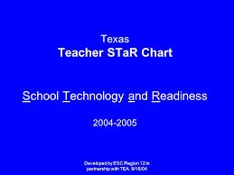 Tea Star Chart Developed By Esc Region 12 In Partnership With Tea 9 16 04