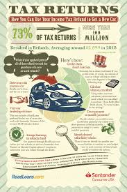 road loan com how to use your tax refund for a car purchase roadloans