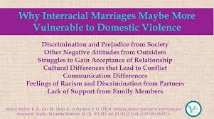 Domestic violence within interracial relationships