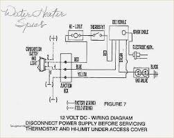 atwood rv furnace wiring diagram wiring diagrams best atwood furnace wiring dc wiring diagrams source atwood furnace parts manual atwood furnace wiring wiring diagram