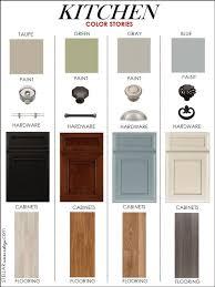Pinterest Kitchen Color Interior Design Kitchen Colors Interior Inspiration 12 Kitchens