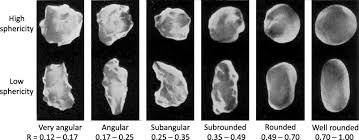Roundness Chart Particle Roundness And Sphericity From Images Of Assemblies