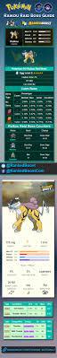 Entei Cp Chart Pokemon Go Raikou Raid Boss Guide Catch Rates Pokemon