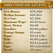 1980 Cost Of Living Chart 171 Best Cost Of Living Images In 2019 Cost Of Living The