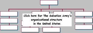 Salvation Army History 5 Courtesy Of The Websergeant