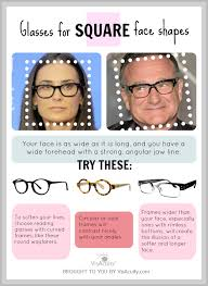 How to find the right pair of reading glasses if you have a SQUARE face  shape