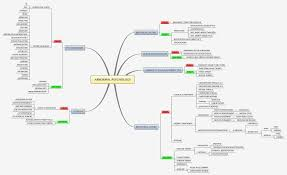 abnormal psychology mind maps google search social psychology abnormal psychology mind maps google search social psychology abnormal psychology mind maps and maps