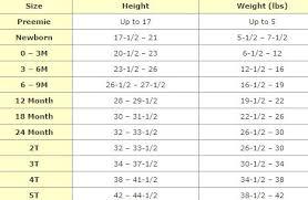 Garanimals Infant Toddler Clothing Size Chart Fyi For