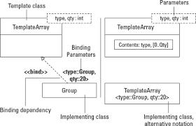 appendix a  uml   notation guide   uml™ bible  book template class
