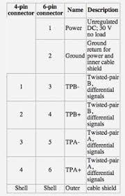 firewire to usb wiring diagram wiring diagram libraries firewire to usb wiring diagram