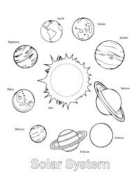 Kids can start to learn about the world around them with this series of free science worksheets for kindergarten. Science Worksheets Kindergarten Free Social Studies Printable Kids Smart People Sumnermuseumdc Org