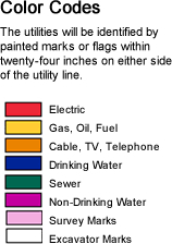 Electrical Tagging Colour Chart Wa Call Before You Dig