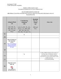 Aba Model Court Rule Chart