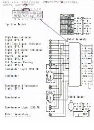 ninja wire diagram 2000 just another wiring diagram blog • ninja 250 wiring diagram wiring library rh 93 seo memo de 2000 ninja 500 2000 kawasaki