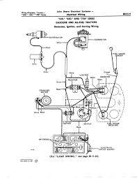 john deere model 60 wiring diagram download wiring diagrams \u2022 john deere 650 wiring diagram wiring diagram john deere b and 60 electrical system john deere rh linxglobal co john deere 60 wiring diagram
