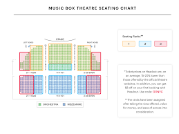 Four Seasons Centre Performing Arts Toronto Seating Chart Music Box Theatre Seating Chart Best Seats Pro Tips And