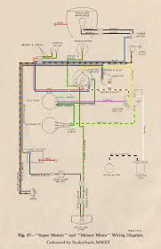 royal enfield and other misc stuff 120 Volt Relay Wiring Diagram meteor minor colour wiring diagram 1958