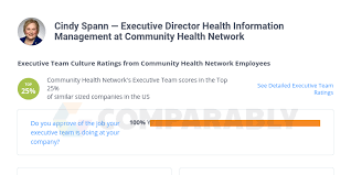 Cindy Spann — Executive Director Health Information Management at Community  Health Network   Comparably