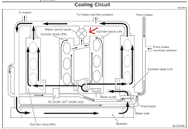 Coolant Flow Chart Go With The Flow The Vq35 Cooling System