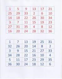 Image Result For Play Whe Chart Chart Diagram Play