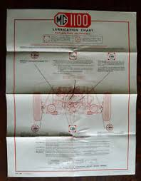 Castrol Oil Chart Details About Mg 1100 Castrol Oil Lubrication Chart