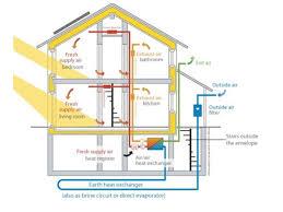net zero house plans. fresh net zero home design resume stunning energy house plans o