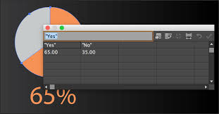 Create Pie Chart In Illustrator Cc Quickly Set Up Data For Pie Charts In Illustrator Cc Lee S