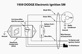 how to wire a coil points wiring and distributor 12 volt ignition Coil and Distributor Wiring Diagram how to wire a coil points wiring and distributor 12 volt ignition mazda ignition coil wiring diagram