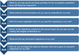 Questions To Ask Interviewer Interview Questions Questions You Should Ask