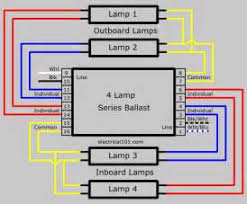 similiar 4 lamp ballast wiring diagram keywords lamp ballast wiring diagram on wiring a gfci outlet diagram