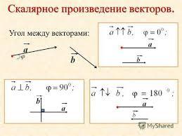 Презентация на тему Контрольная работа по геометрии Тема  Скалярное произведение векторов Угол между векторами