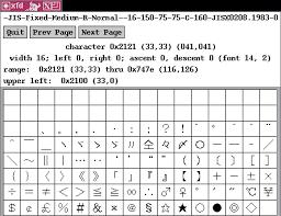 Korean Characters Chart Traditional Cjk Charsets