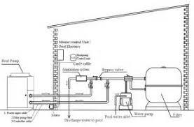 watch more like pool pump diagram pool pump wiring diagram for 230 volt circuit further booster pump