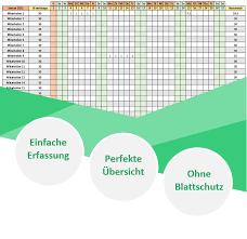 Eine vorlage zur erstellung eines urlaubsplans für mehrere mitarbeiter oder personen. Kostenlose Excel Urlaubsplaner Vorlagen 2021 Office Lernen Com