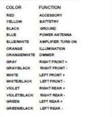peugeot radio wiring diagram colours wiring diagram peugeot 306 radio wiring 307 diagram