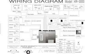 car electrical system diagram wiring diagram car wiring diagrams explained at Car Electrical System Diagram