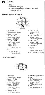 similiar honda obd2b pinout keywords obd2b wiring diagram