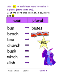 Phonics worksheets what sounds do you hear? Phase 6 Plurals Suffixes Spelling Rules Table Cards And Ppt Teaching Resources