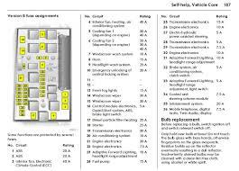 2008 saturn vue fuse box diagram wiring diagram perf ce fuse box 2008 saturn astra wiring diagram 2008 saturn vue xe fuse box diagram 2008 saturn vue fuse box diagram