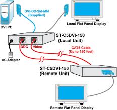 eia a wiring diagram tractor repair wiring diagram eia tia 568b straight through wiring